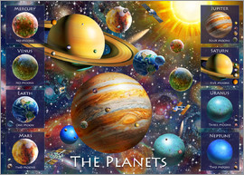 Adrian Chesterman - Planets Names
