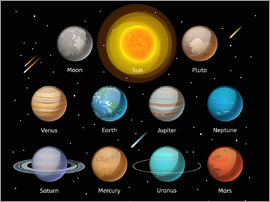 Kidz Collection - Our planets