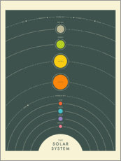 Gallery Print  Solarsystem (Englisch) I - Jazzberry Blue
