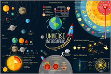 Wandsticker  Infografik vom Universum (Englisch) - Kidz Collection