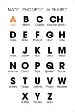 Gallery Print  NATO phonetisches Alphabet - Typobox