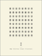 Premium-Poster I Ching Chart With 64 Hexagrams (King Wen sequence)