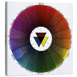 Leinwandbild  Color Wheel, 18th Century. - Moses Harris