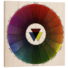Holzbild  Color Wheel, 18th Century. - Moses Harris