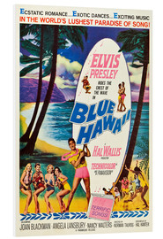 Forex  BLUE HAWAII