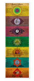 Poster  System of Chakras (engl. Text) - Sharma Satyakam