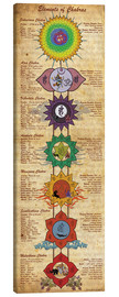 Leinwandbild  Elements of Chakras (engl. Text) - Sharma Satyakam
