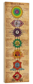 Holzbild  Elements of Chakras (engl. Text) - Sharma Satyakam