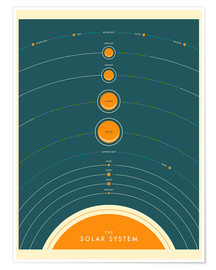 Premium-Poster The Solar System (Englisch) I