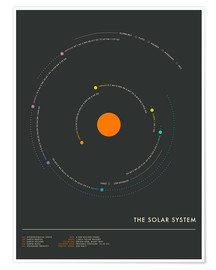 Premium-Poster  The Solar System - circle I - Jazzberry Blue